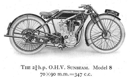 Мотоцикл Sunbeam Model 8 1924